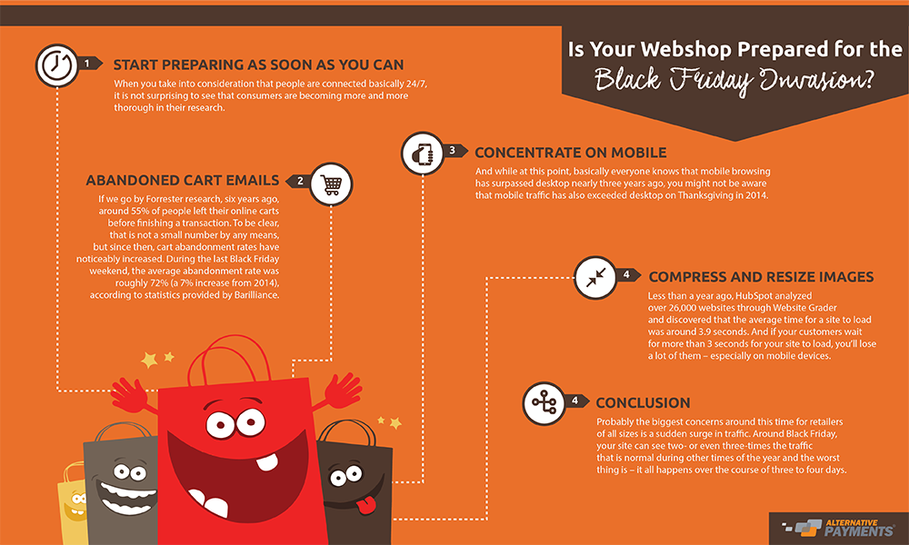 Black Friday Webshop Prepartion Overview