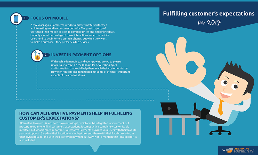 Online Payments: Fulfilling Customers' Expectations In 2017 Infographic