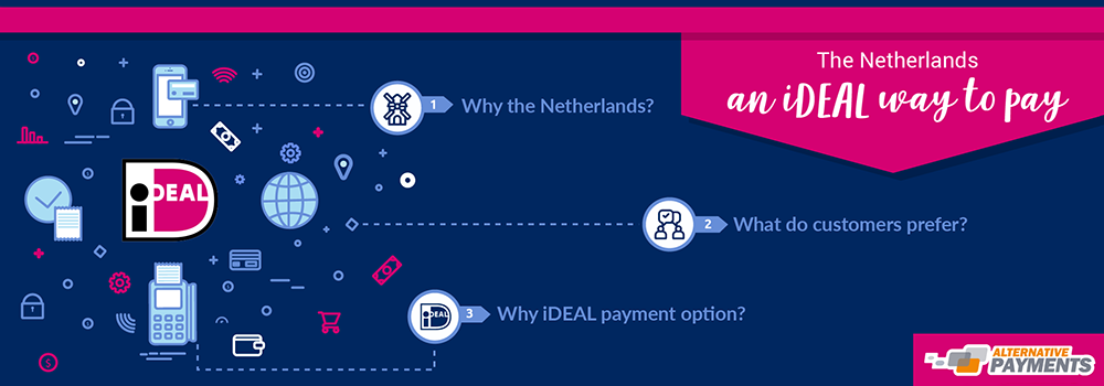 The Netherlands – an iDEAL way to pay